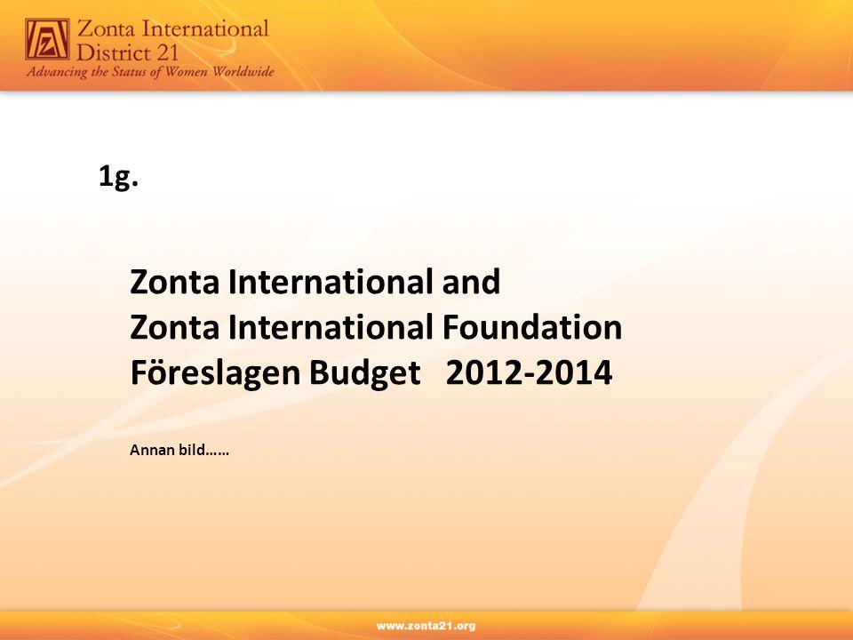 Zonta International and Zonta International Foundation