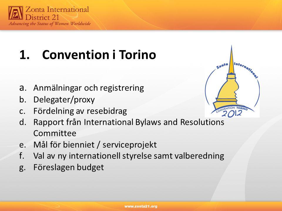 Convention i Torino a. Anmälningar och registrering b. Delegater/proxy