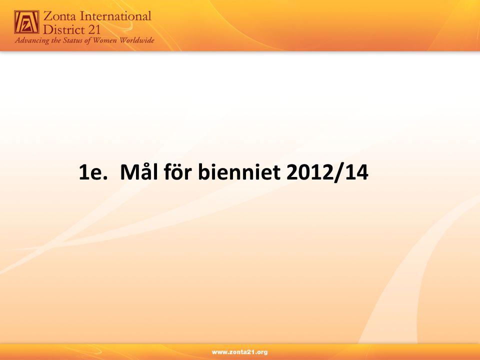 1e. Mål för bienniet 2012/14