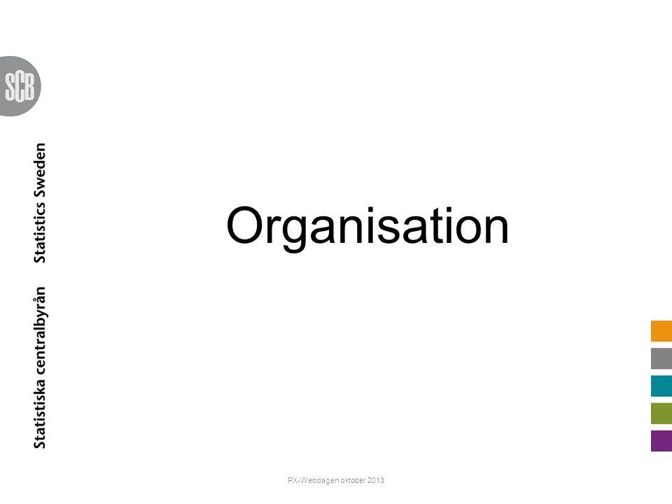 Organisation PX-Webdagen oktober 2013