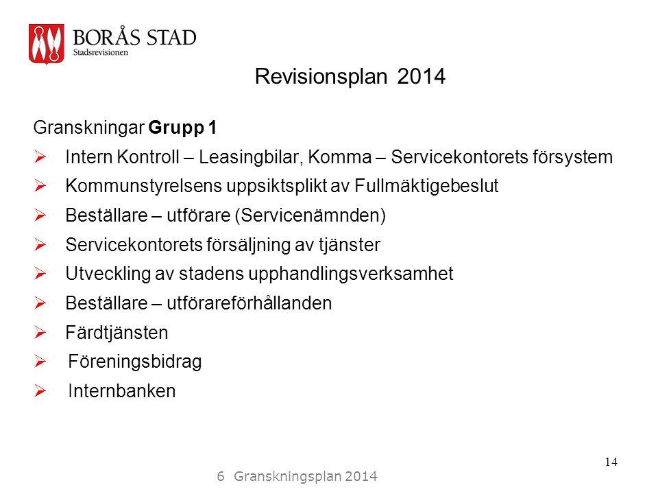 Revisionsplan 2014 Granskningar Grupp 1