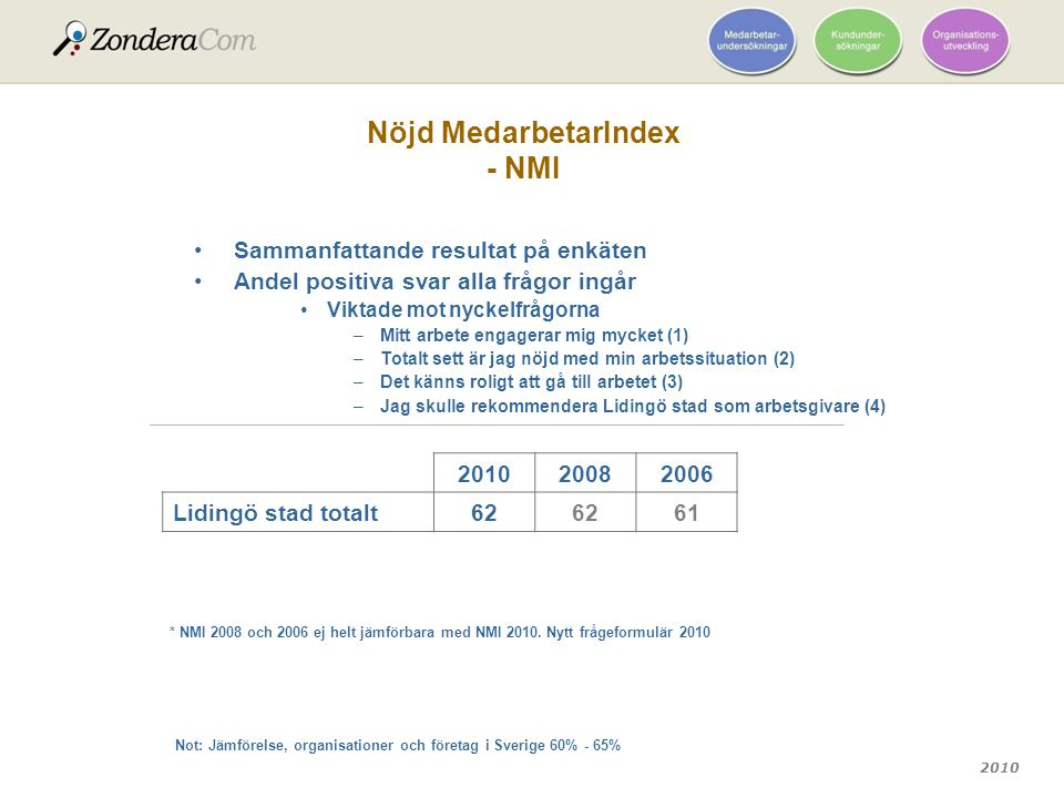 Nöjd MedarbetarIndex - NMI