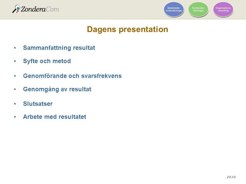 Dagens presentation Sammanfattning resultat Syfte och metod