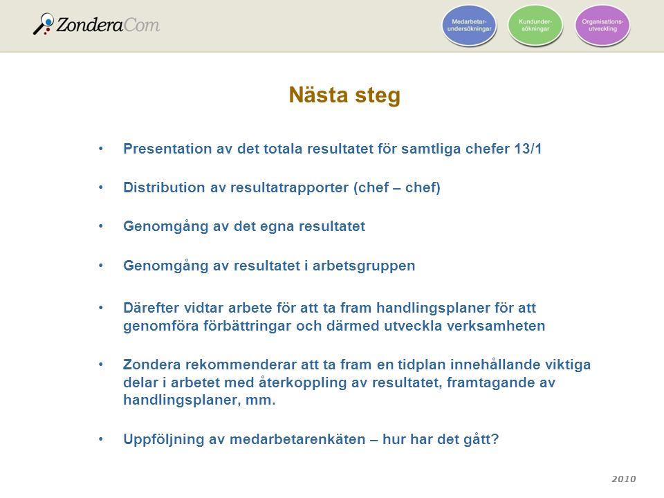 Nästa steg Presentation av det totala resultatet för samtliga chefer 13/1. Distribution av resultatrapporter (chef – chef)