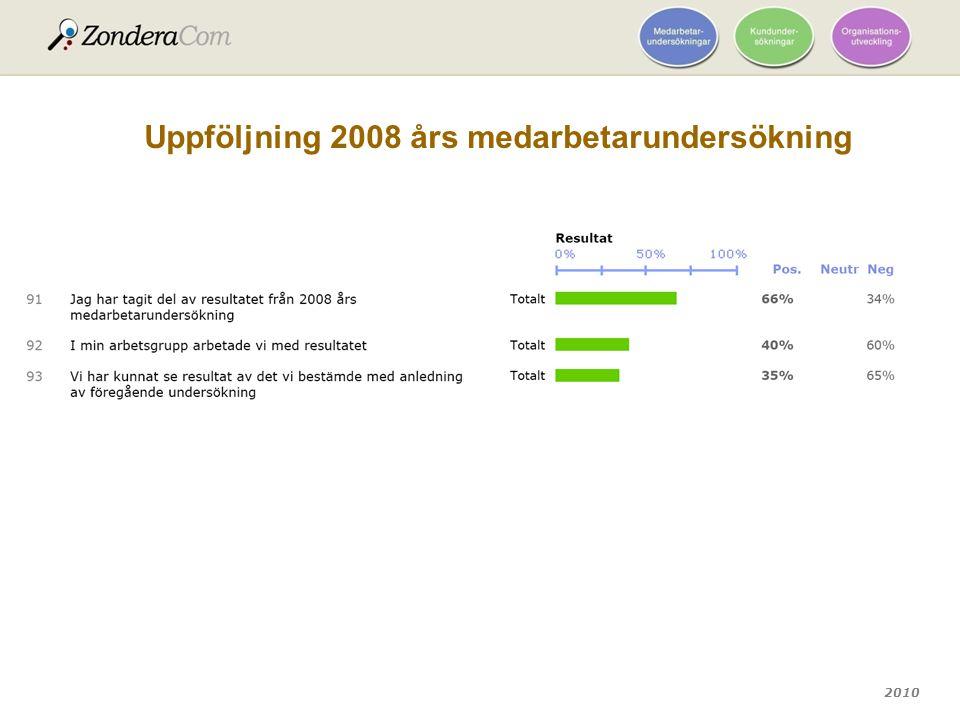 Uppföljning 2008 års medarbetarundersökning