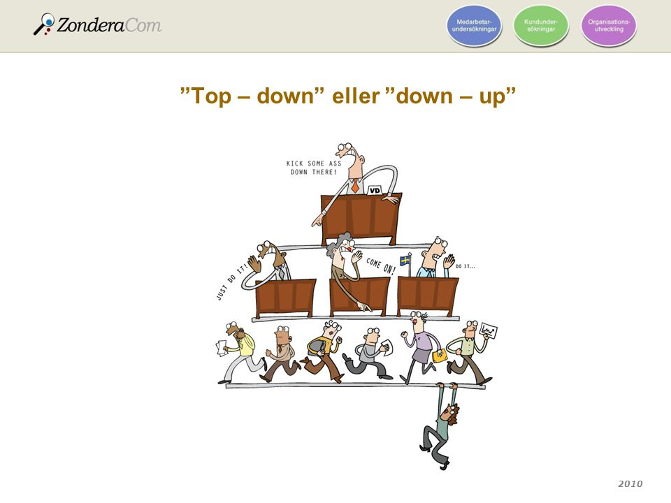 Top – down eller down – up