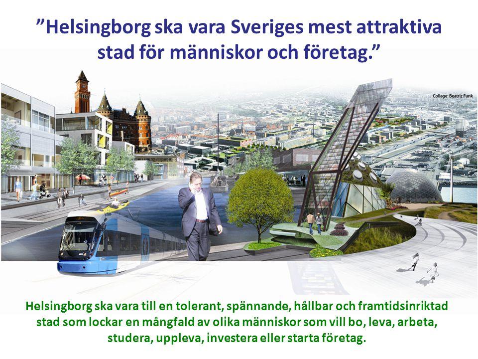 Helsingborg ska vara Sveriges mest attraktiva stad för människor och företag.