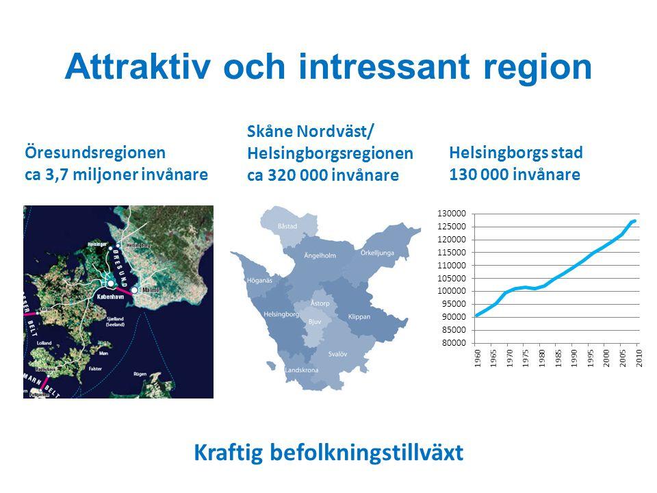 Attraktiv och intressant region