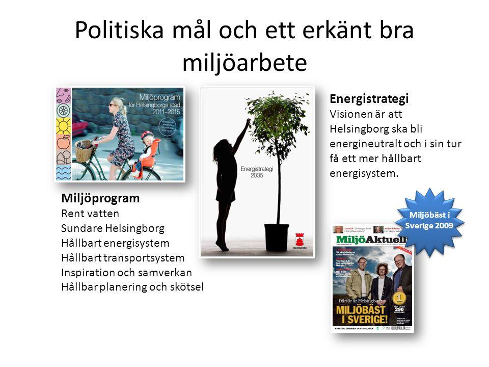 Politiska mål och ett erkänt bra miljöarbete