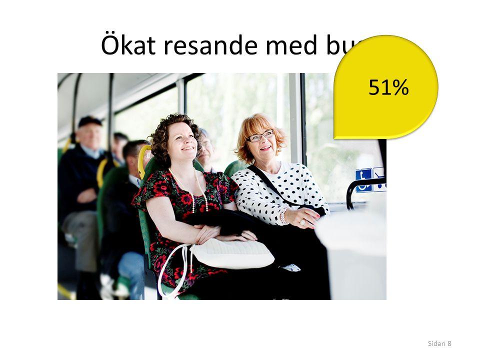 Ökat resande med buss 51%