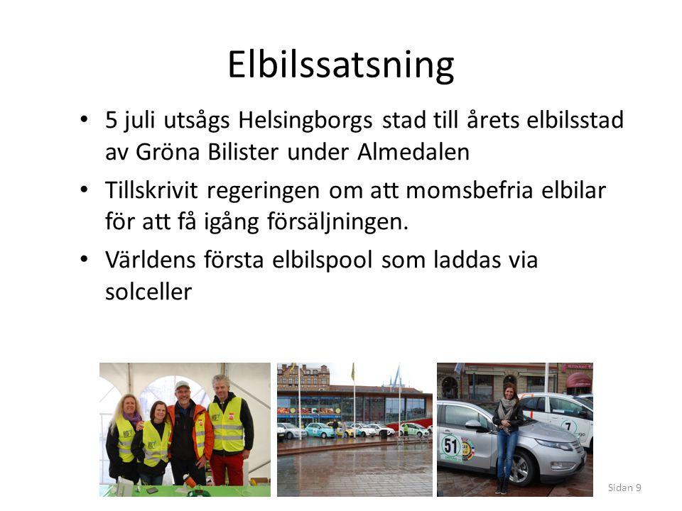 Elbilssatsning 5 juli utsågs Helsingborgs stad till årets elbilsstad av Gröna Bilister under Almedalen.