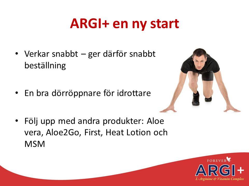 ARGI+ en ny start Verkar snabbt – ger därför snabbt ny beställning