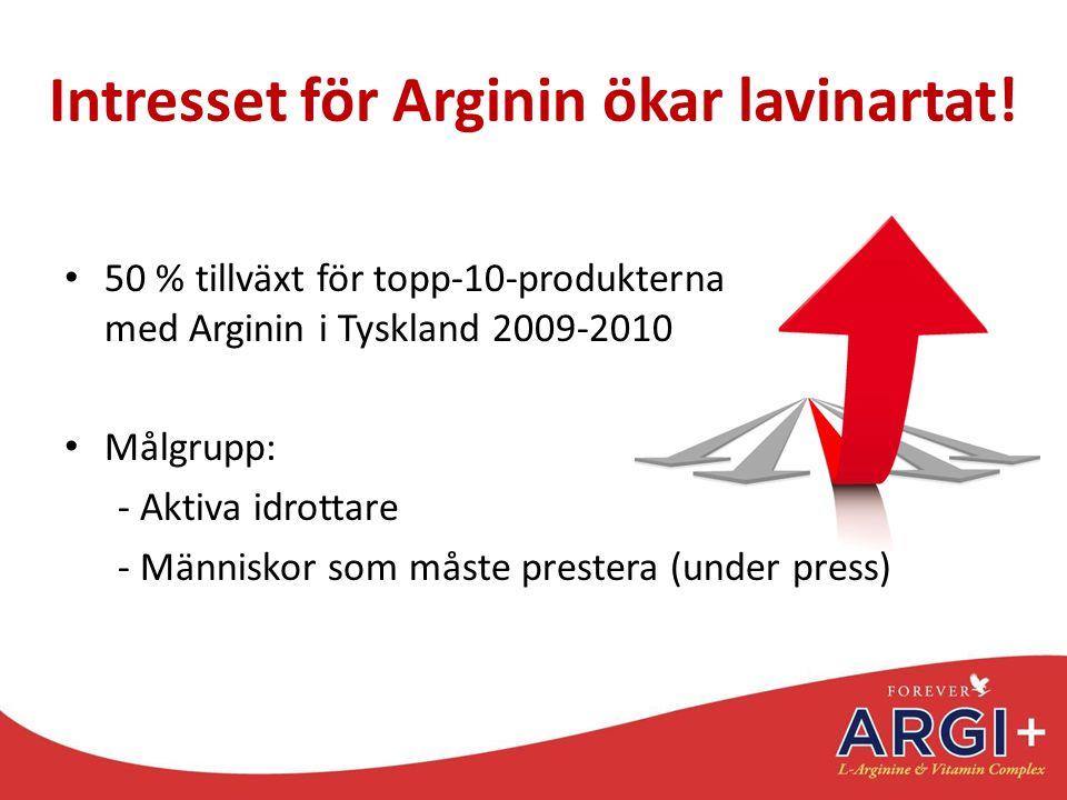 Intresset för Arginin ökar lavinartat!