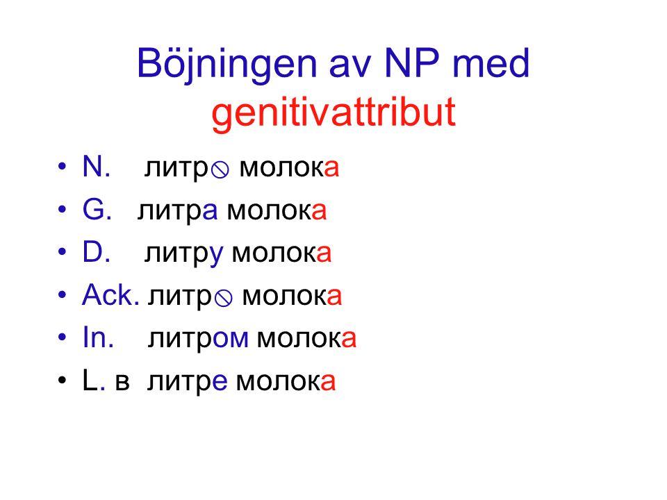 Böjningen av NP med genitivattribut