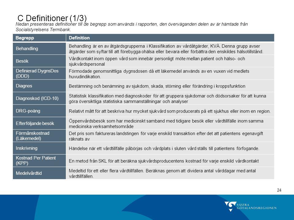 C Definitioner (1/3)