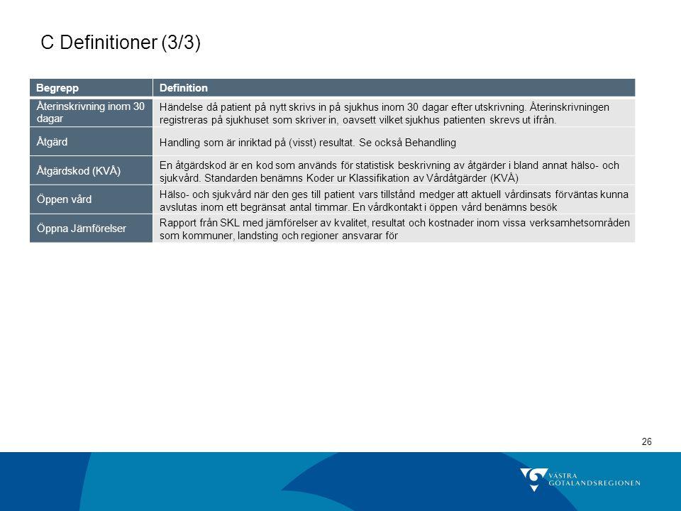 C Definitioner (3/3) Begrepp Definition Återinskrivning inom 30 dagar