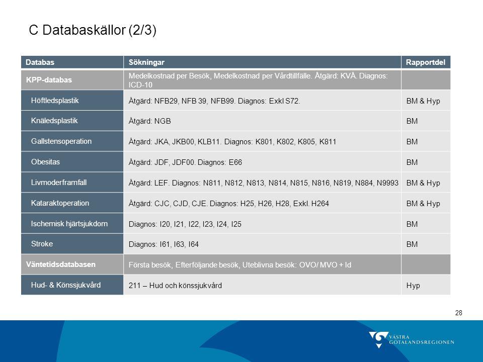 C Databaskällor (2/3) Databas Sökningar Rapportdel KPP-databas