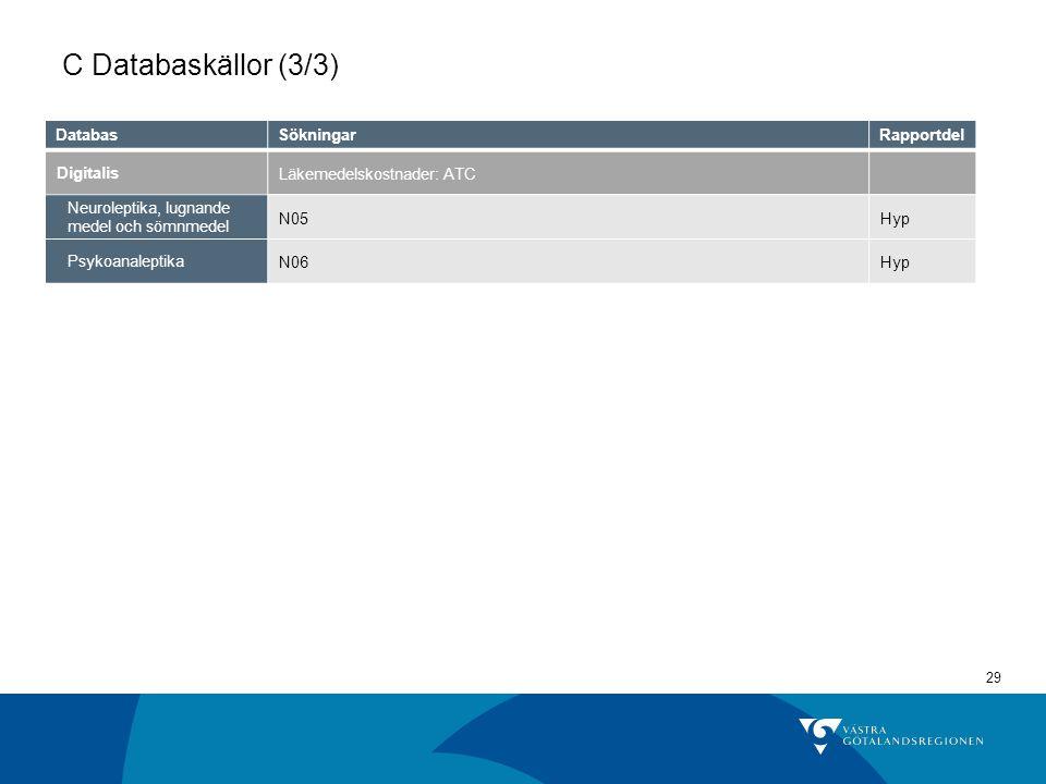 C Databaskällor (3/3) Databas Sökningar Rapportdel Digitalis