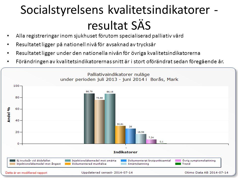 Socialstyrelsens kvalitetsindikatorer -resultat SÄS