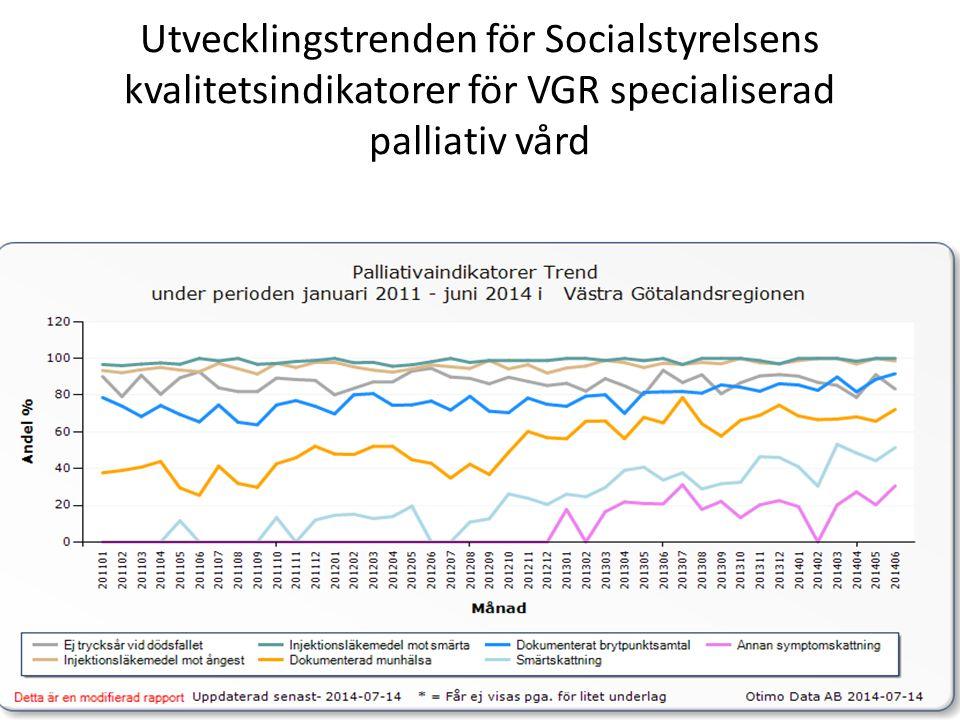 Utvecklingstrenden för Socialstyrelsens kvalitetsindikatorer för VGR specialiserad palliativ vård