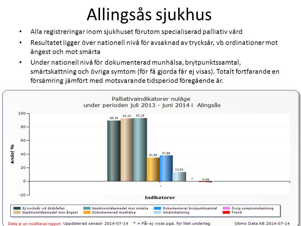 Allingsås sjukhus Alla registreringar inom sjukhuset förutom specialiserad palliativ vård.