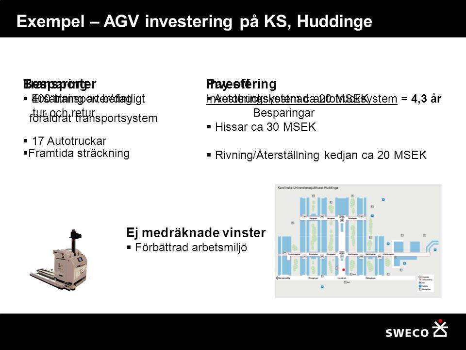 Exempel – AGV investering på KS, Huddinge