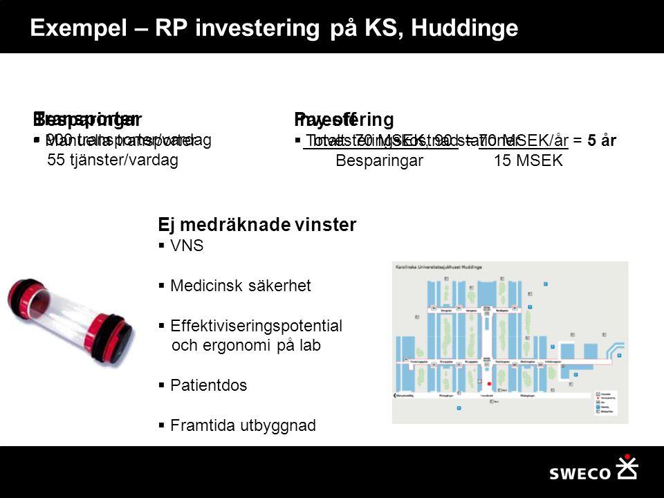 Exempel – RP investering på KS, Huddinge