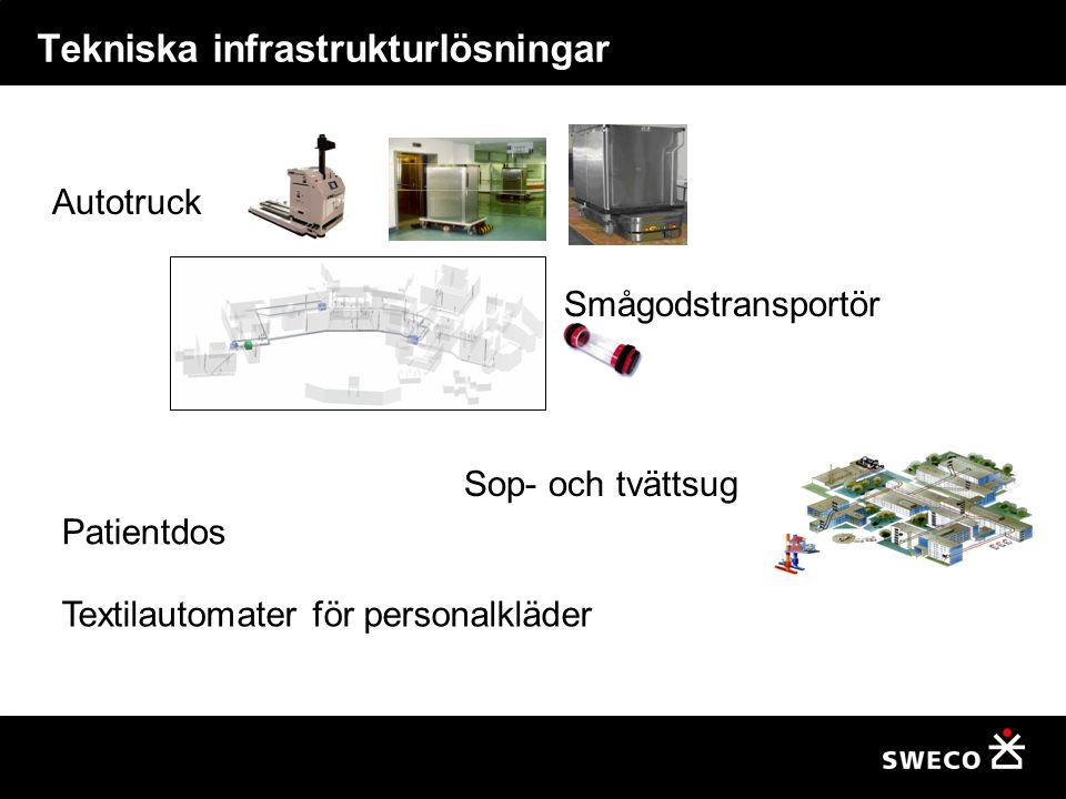 Tekniska infrastrukturlösningar