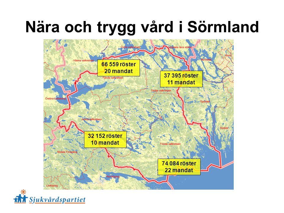 Nära och trygg vård i Sörmland