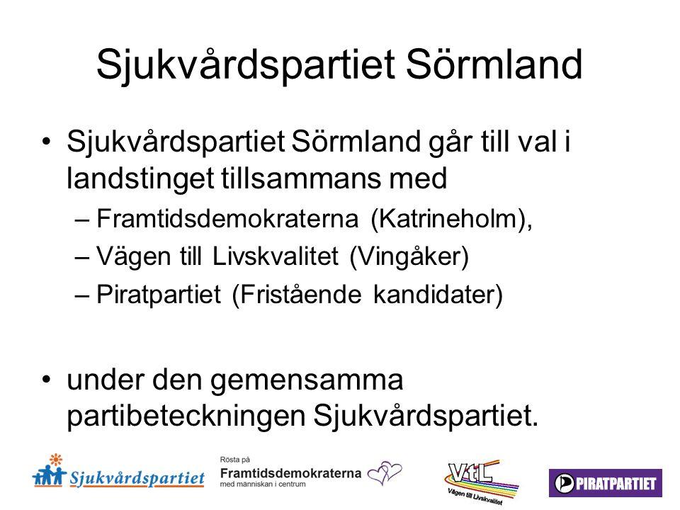 Sjukvårdspartiet Sörmland