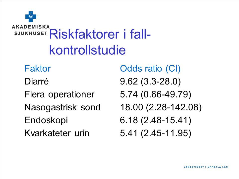 Riskfaktorer i fall-kontrollstudie