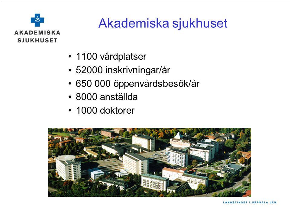 Akademiska sjukhuset 1100 vårdplatser 52000 inskrivningar/år