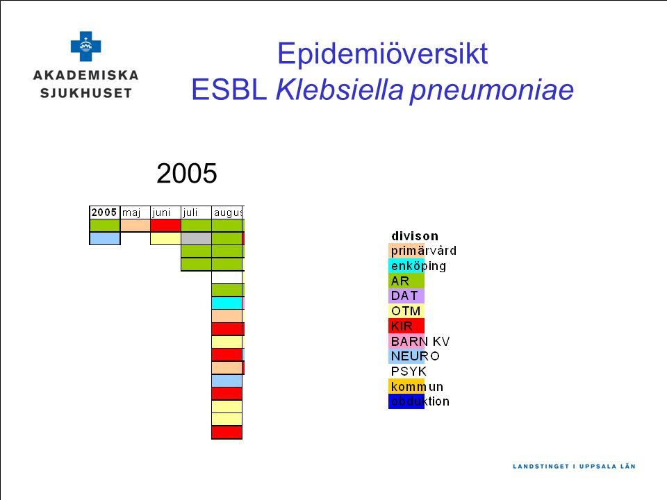 Epidemiöversikt ESBL Klebsiella pneumoniae