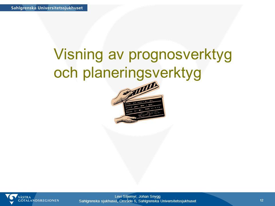 Visning av prognosverktyg och planeringsverktyg