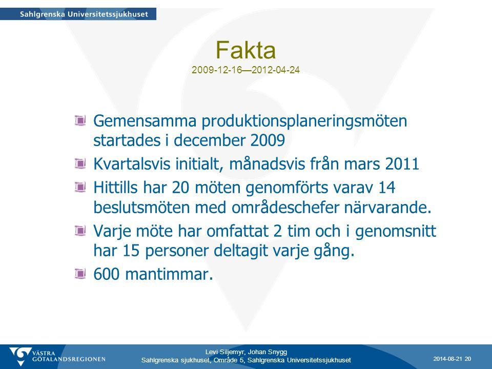 Fakta 2009-12-16—2012-04-24 Gemensamma produktionsplaneringsmöten startades i december 2009. Kvartalsvis initialt, månadsvis från mars 2011.