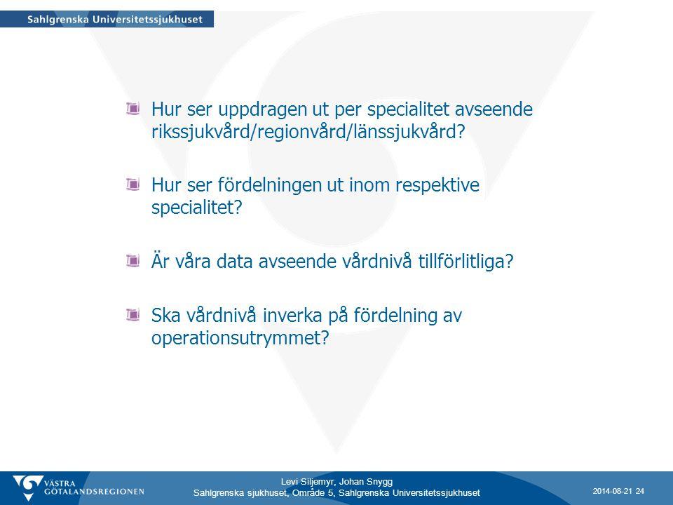 Hur ser uppdragen ut per specialitet avseende rikssjukvård/regionvård/länssjukvård
