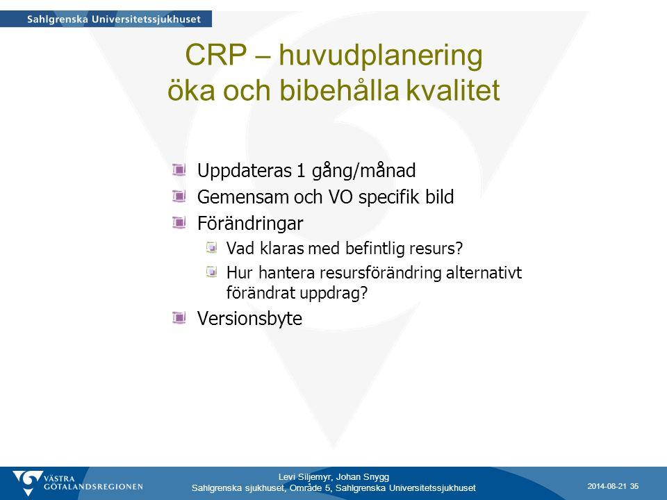 CRP – huvudplanering öka och bibehålla kvalitet