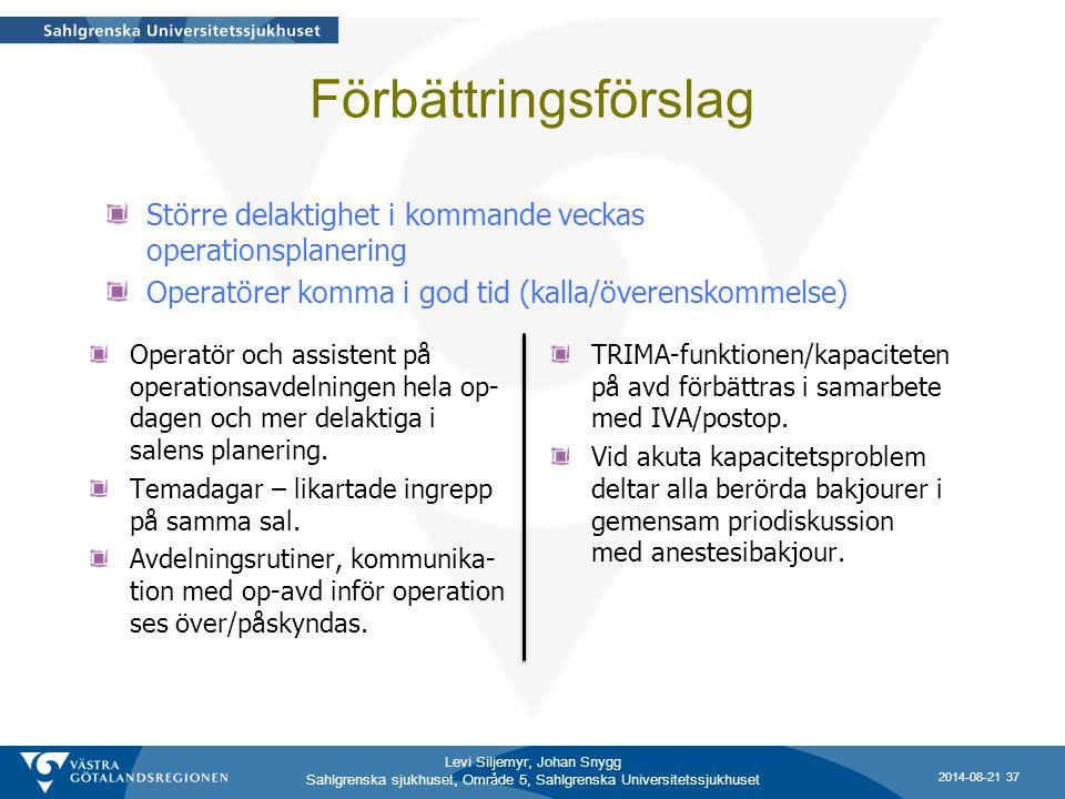 Förbättringsförslag Större delaktighet i kommande veckas operationsplanering. Operatörer komma i god tid (kalla/överenskommelse)