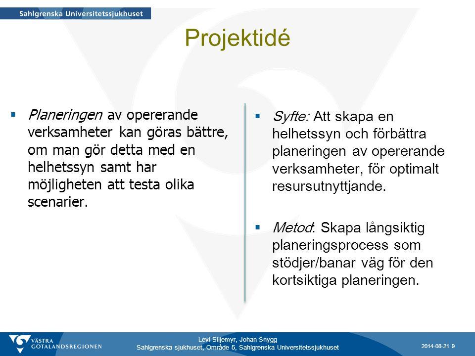 Projektidé Syfte: Att skapa en helhetssyn och förbättra planeringen av opererande verksamheter, för optimalt resursutnyttjande.