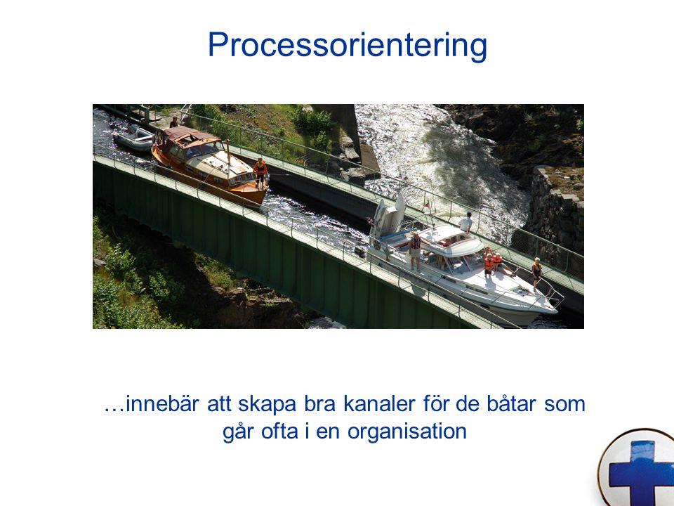 Processorientering Att processorientera innebär att gräva kanaler för de båtresor som sker ofta i en organisation.