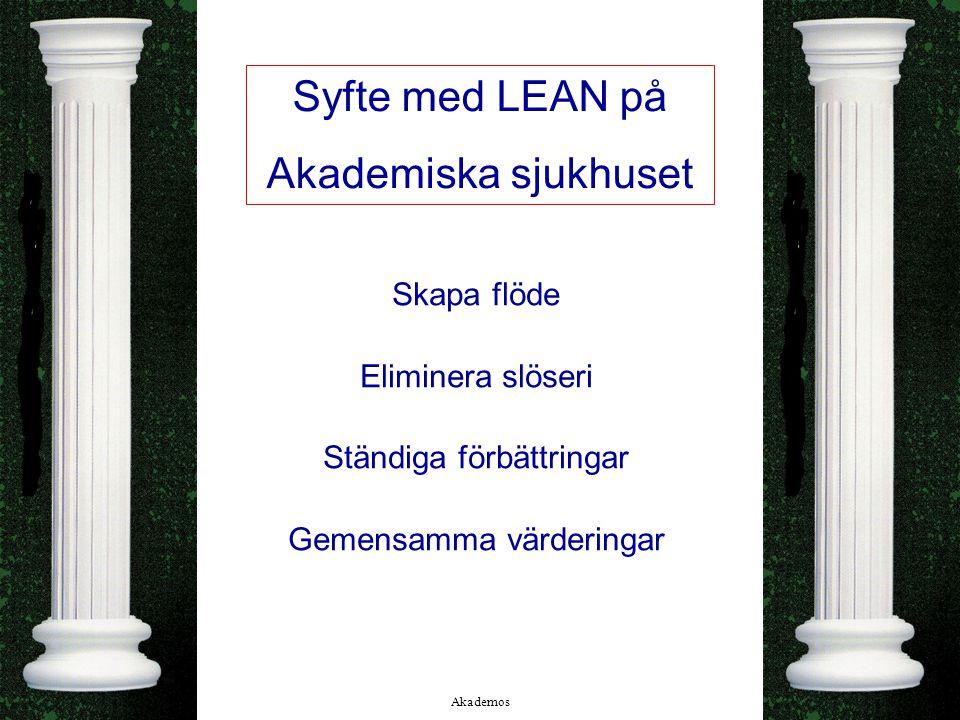 Syfte med LEAN på Akademiska sjukhuset Skapa flöde Eliminera slöseri
