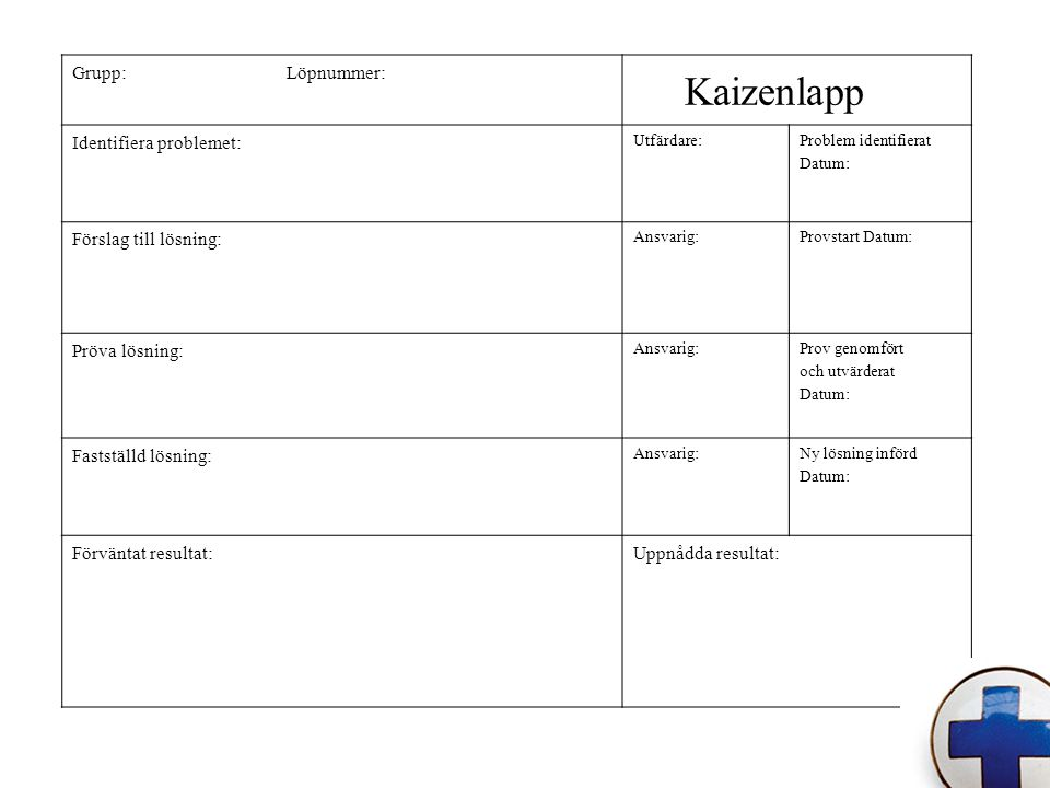 Kaizenlapp Grupp: Löpnummer: Identifiera problemet: