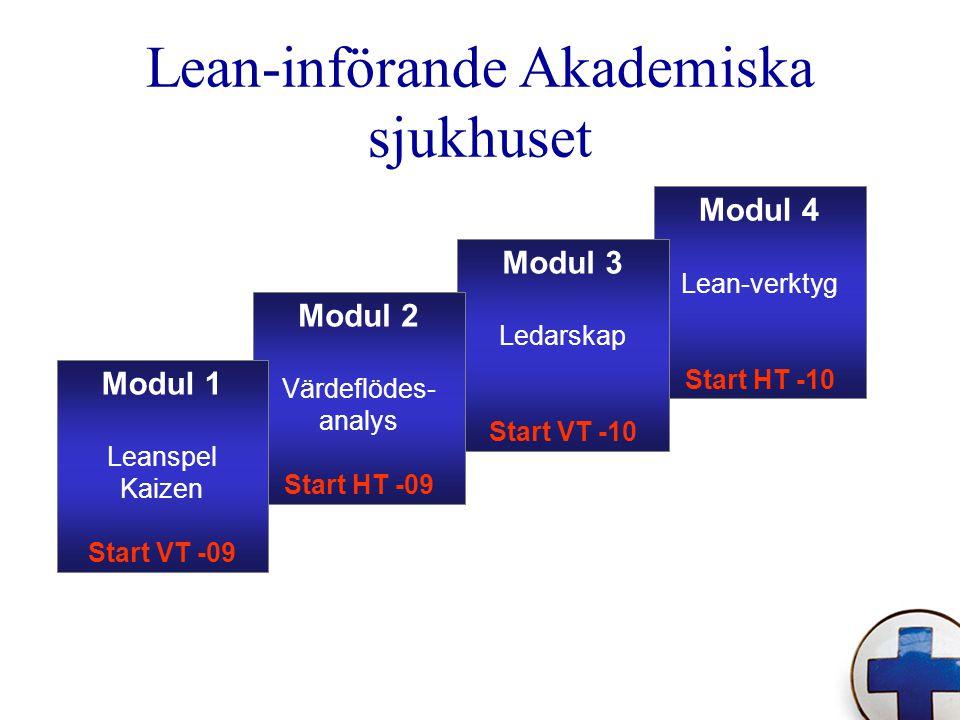 Lean-införande Akademiska sjukhuset