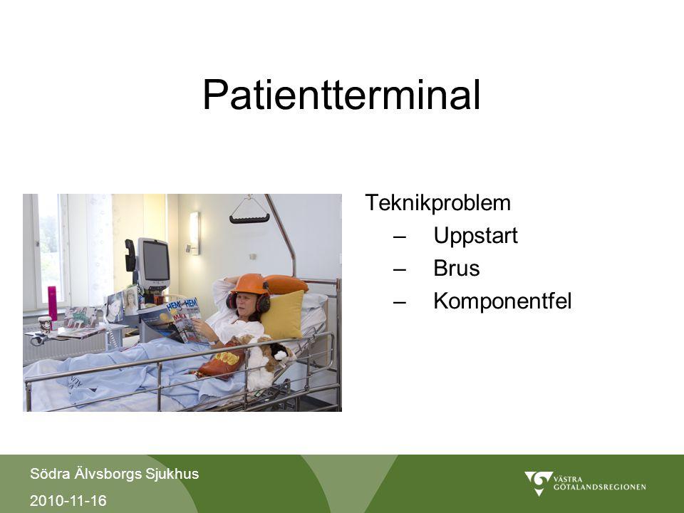 Patientterminal Teknikproblem Uppstart Brus Komponentfel