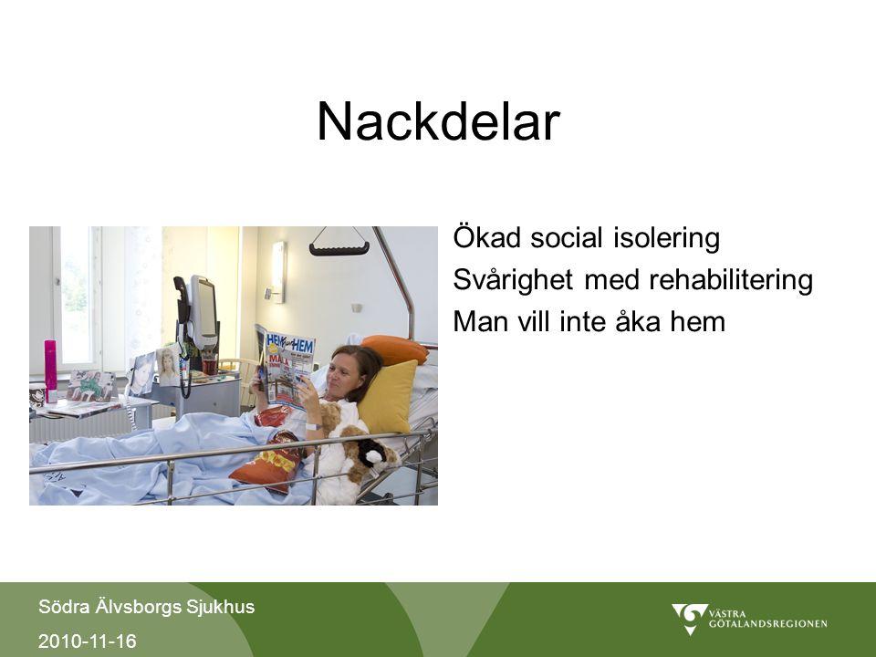 Nackdelar Ökad social isolering Svårighet med rehabilitering