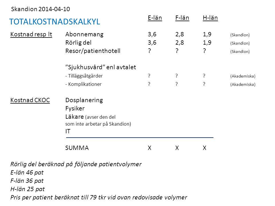 TOTALKOSTNADSKALKYL Skandion 2014-04-10 E-län F-län H-län
