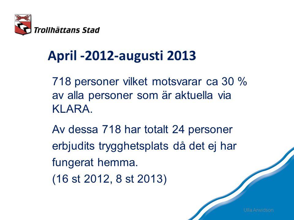 April -2012-augusti 2013 718 personer vilket motsvarar ca 30 % av alla personer som är aktuella via KLARA.