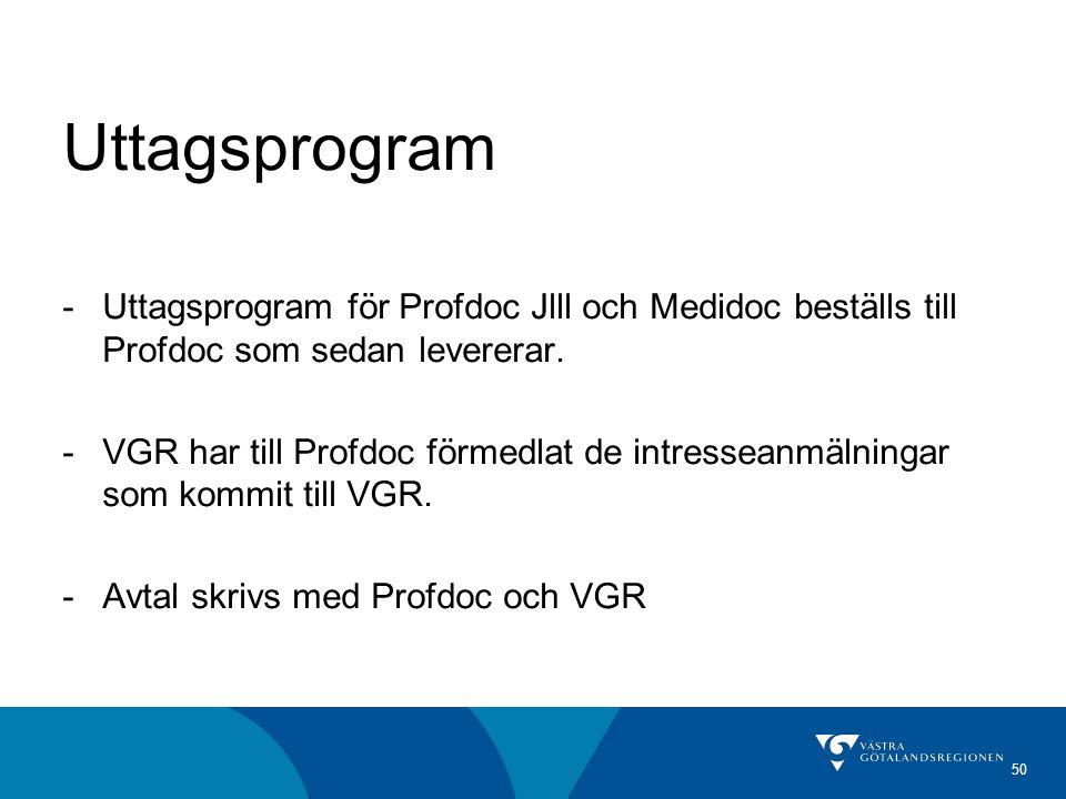Uttagsprogram Uttagsprogram för Profdoc Jlll och Medidoc beställs till Profdoc som sedan levererar.