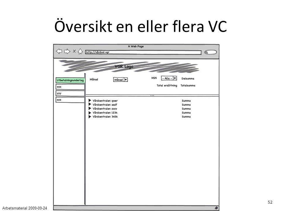 Översikt en eller flera VC