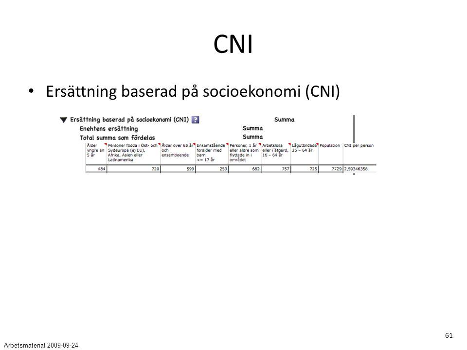 CNI Ersättning baserad på socioekonomi (CNI) Arbetsmaterial 2009-09-24